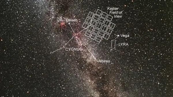 NASA: Kepler spacecraft mission threatened