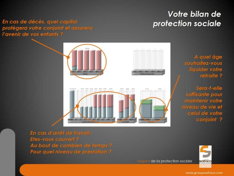 audit evaluation contrat