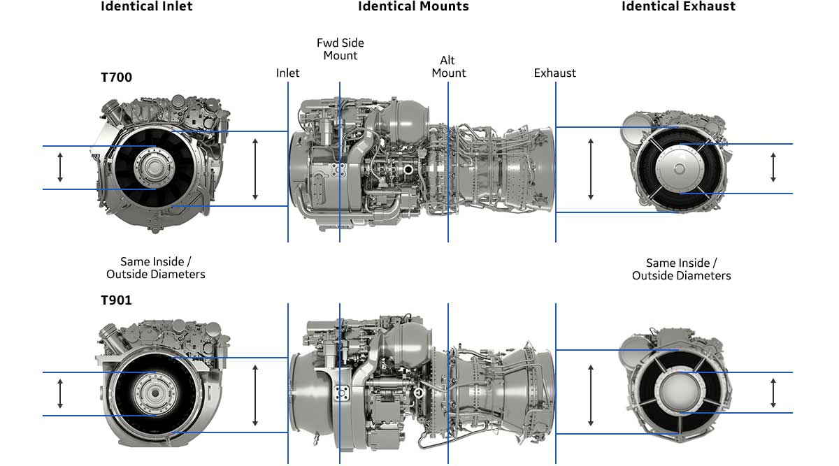Turboshaft Engine Diagram Jet Schematic Of A