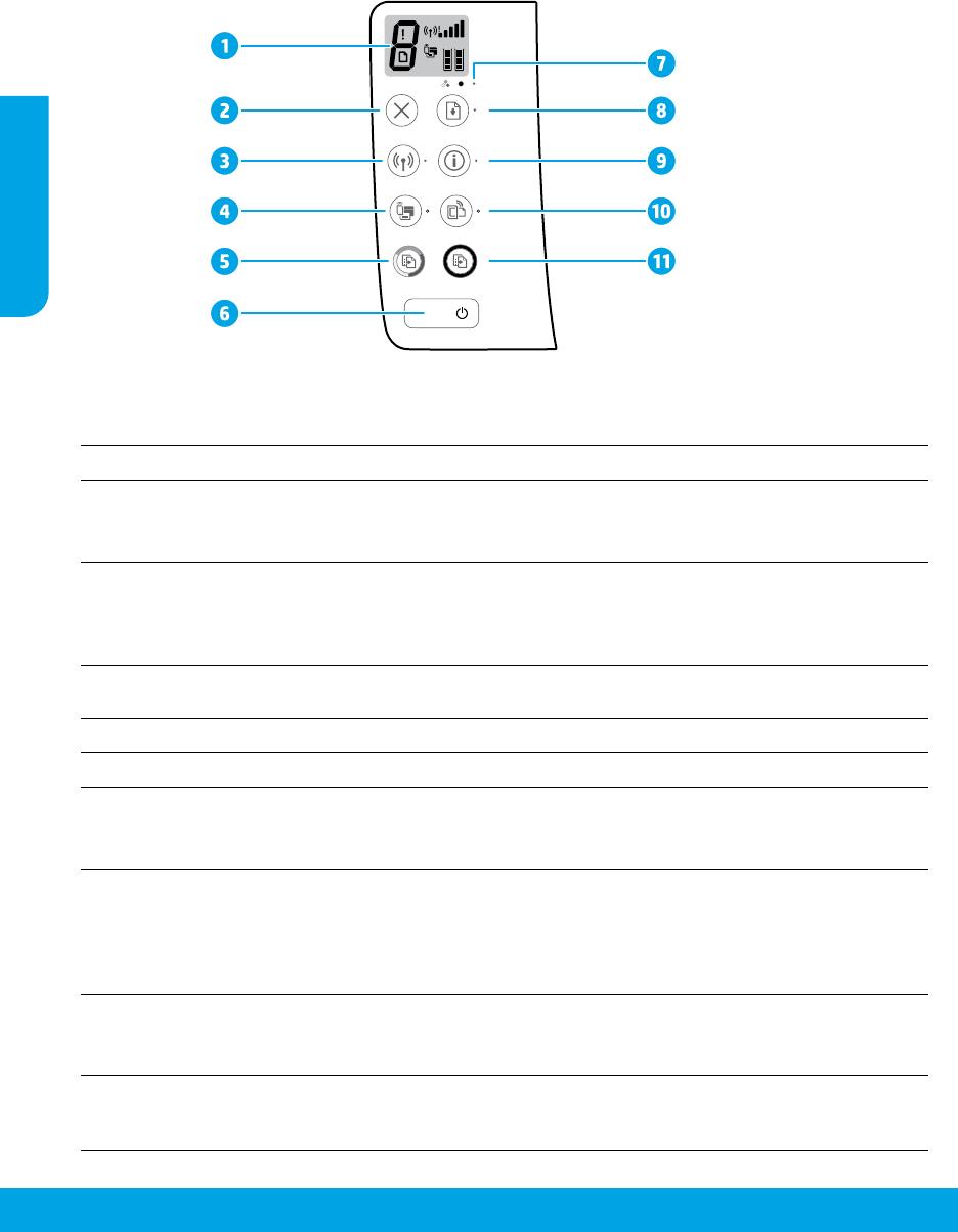 Handleiding Hp Deskjet 3630 Pagina 2 Van 84 Dansk