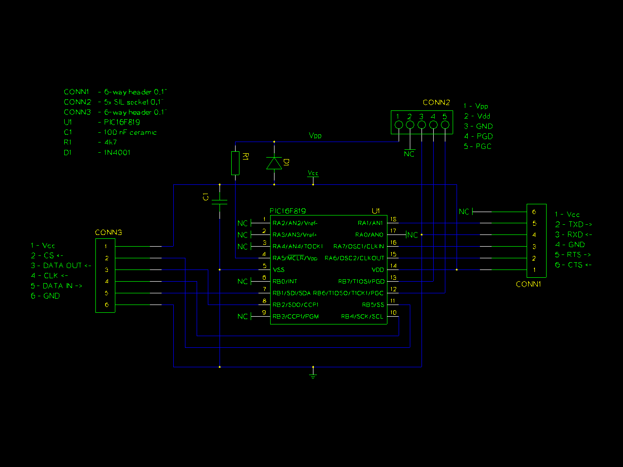Serial Rs232 Interface