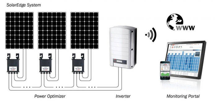 SolarEdges Power Optimiser Inverter System solaredge supply high quality inverters and power optimizers for Solar Array Wiring-Diagram at crackthecode.co