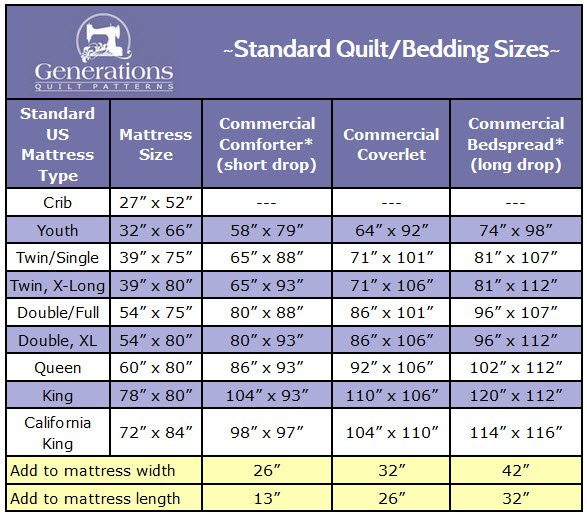King Size Quilts Dimensions