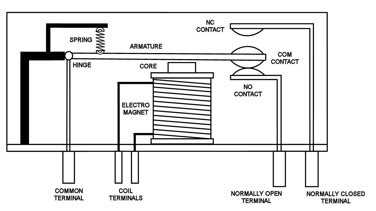 Compressor Current Relay For