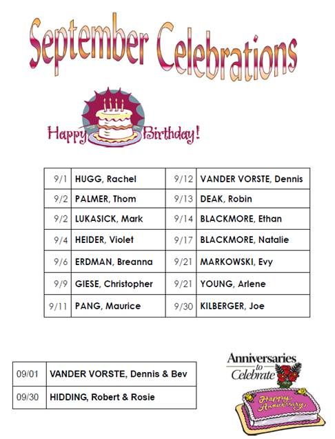 Church Birthdays And Anniversaries