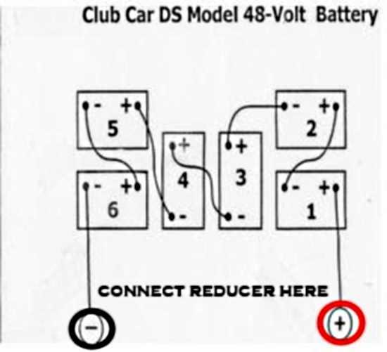 02 club car 48 volt ds golf cart wiring diagram