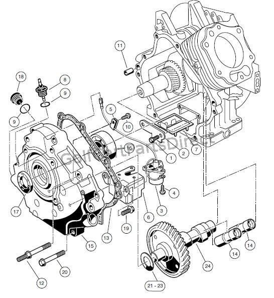Yamaha G1 Gas Golf Cart Solenoid Wiring