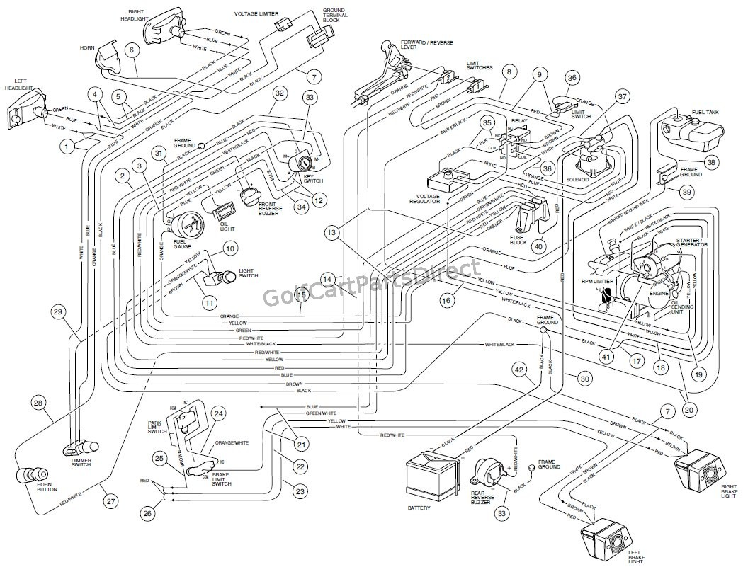 Club car xrt wiring diagram wiring diagrams on club car precedent wiring diagram for wiring