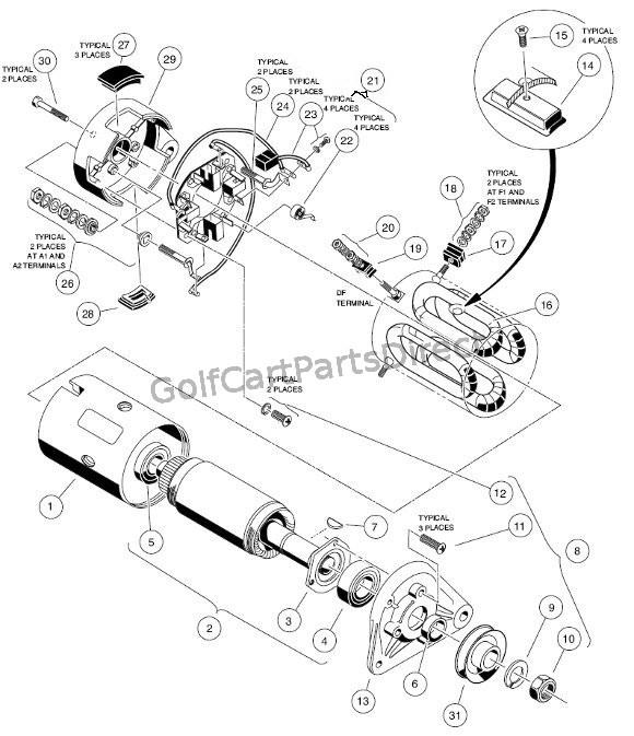 1998 Club Car Parts Diagram