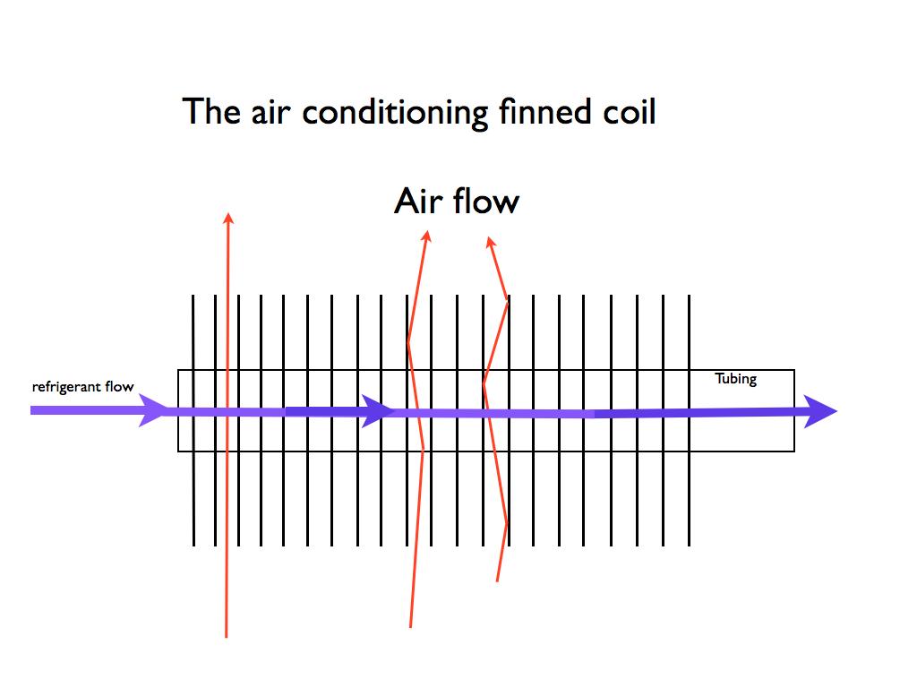 Repair Heat And Man Air