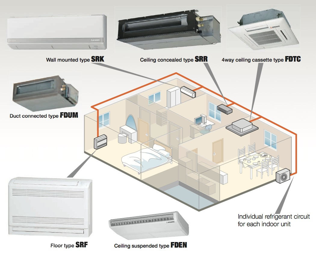 Small Air Conditioning Unit