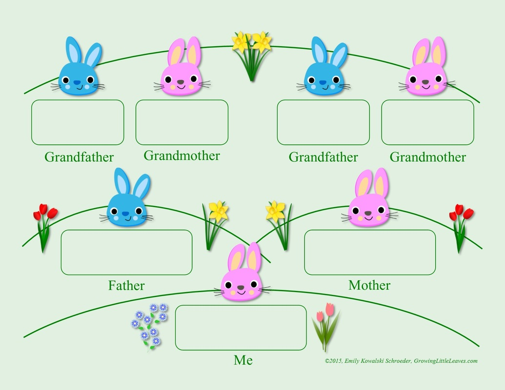 Four Generation Family Tree Template