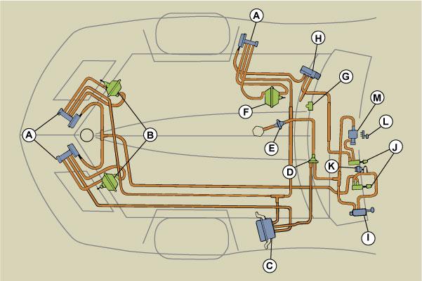 1968 Corvette Headlight Vacuum Diagram