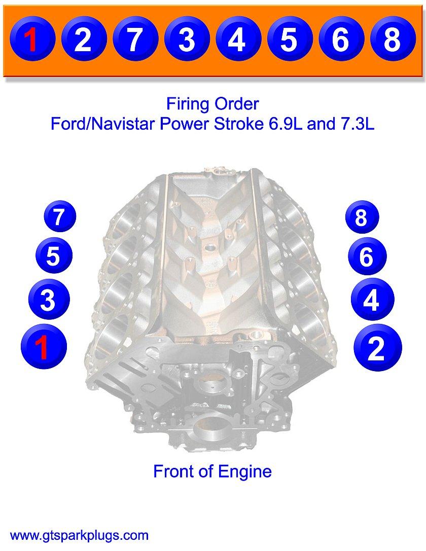 Porsche Boxster Engine Wiring Diagram Vacuum