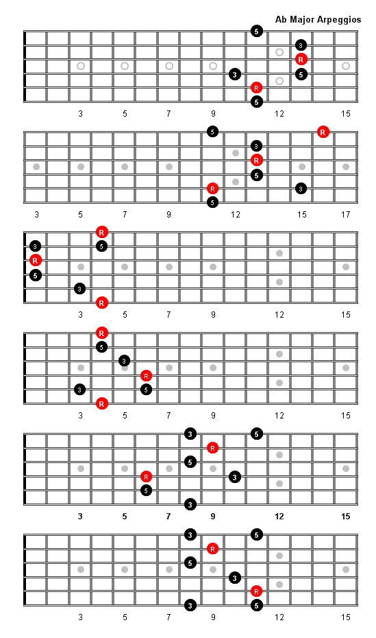 E Flat Minor Guitar Chord