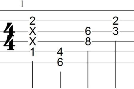 Nice B Flat Minor Chord Guitar Gallery - Beginner Guitar Piano ...