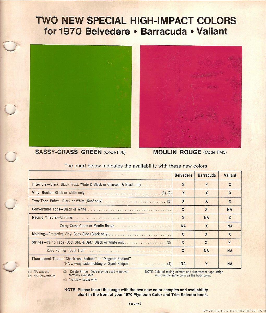 1970 Mopar Interior Color Codes Decoratingspecial Com
