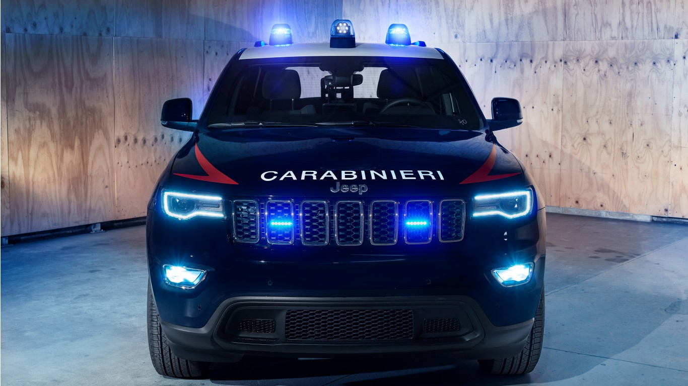 Jeep Grand Cherokee Carabinieri 2018 4k 2 Wallpaper Hd