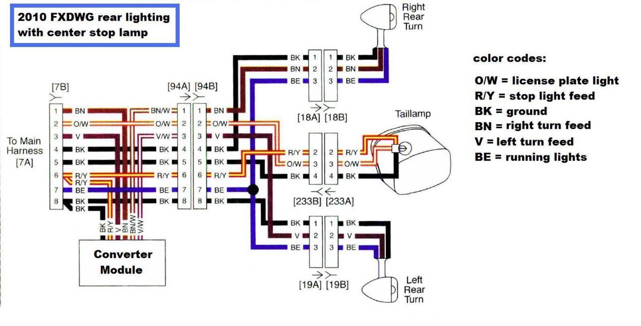 1995 Harley Davidson Radio Wiring Diagram Wiring Diagrams Nut Script A Nut Script A Mumblestudio It