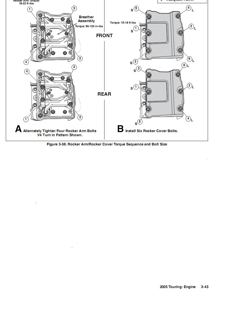 Rocker Box Harley Davidson Evo Engine Diagram Electrical Wiring Torque Specs Full Hd Maps Locations Twin Cam