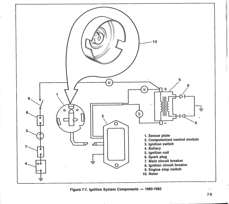 Ultima Ignition Wiring Diagram on ultima clutch diagram, dyna s ignition diagram, harley wiring harness diagram, evo sportster ignition diagram, ultima single fire coil wiring, ultima ignition system, shovelhead oil line routing diagram, 110cc mini chopper wiring diagram, evo cam cover diagram, simple harley wiring diagram, ultima motor diagram, ultima ignition harley, ultima ignition switch, typical ignition system diagram, coil wiring diagram, ignition coil diagram, shovelhead chopper wiring diagram, ultima ignition installation, ultima wiring diagram complete, ultima programmable ignition,