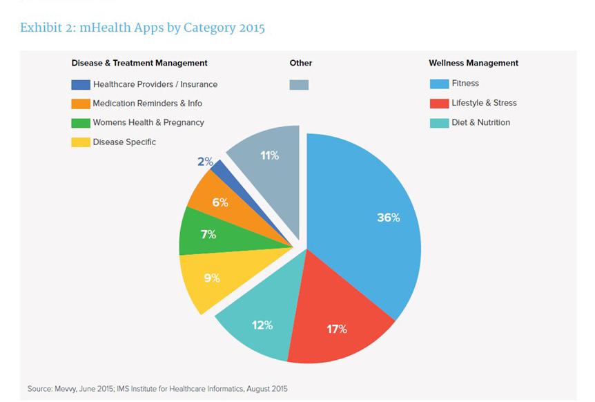 Mobile Security Statistics 2017