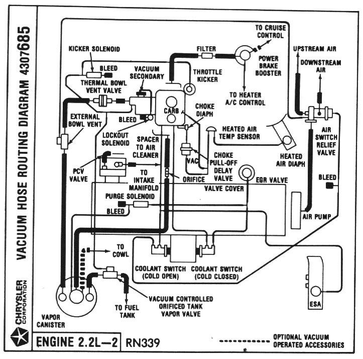 Mazda B2200 Vacuum Routing Diagram
