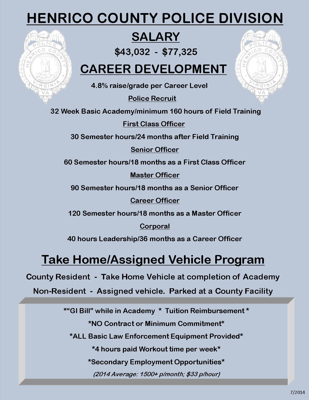 Security Officer Job Posting