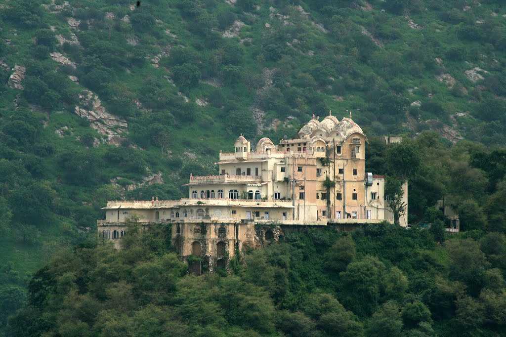 Europe Honeymoon Packages Hyderabad