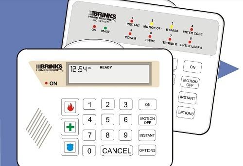Adt Alarm Codes