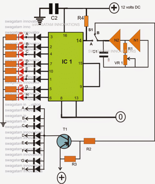 Strobe Ic Led Controller