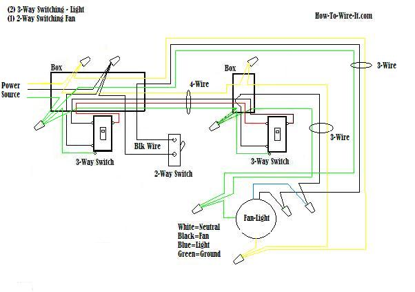 Hunter Fan Light Pull Switch