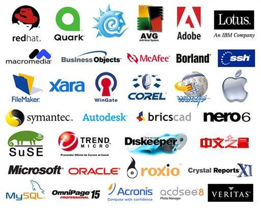 Best PC software Download websites