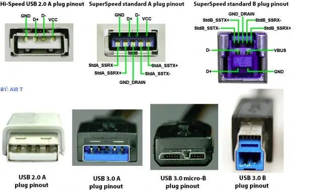 Work Devices 2 0 3 Usb Will Cable Usb 0