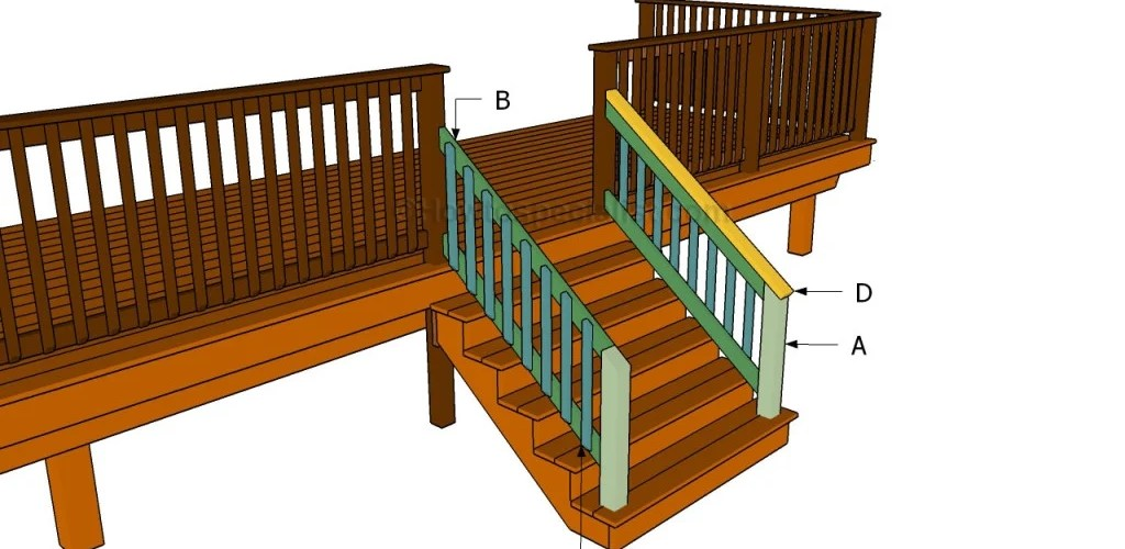How To Build A Porch Stair Railing Howtospecialist How To   Building Deck Stair Railings   Composite Decking   Outdoor Stair   Stair Treads   Porch Railing   Stair Stringers
