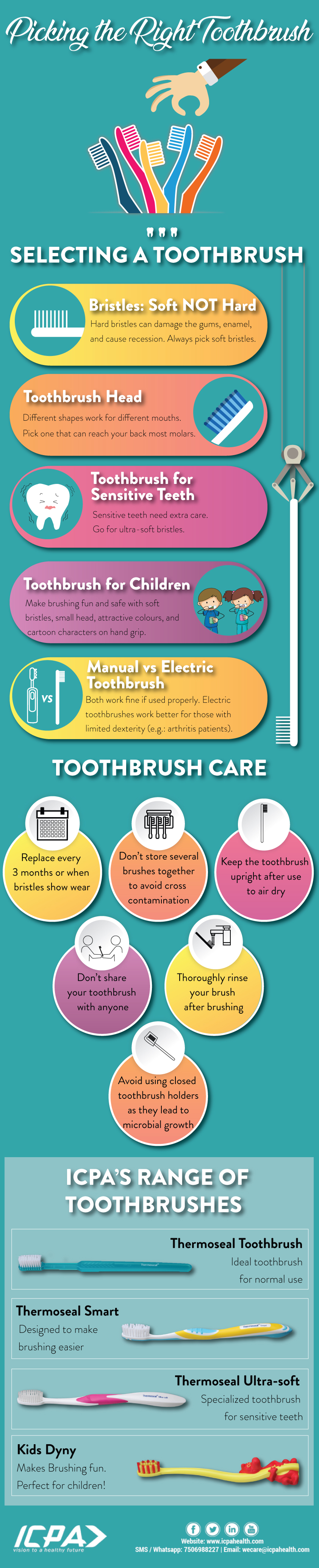 How to choose your Toothbrush [Infographic]