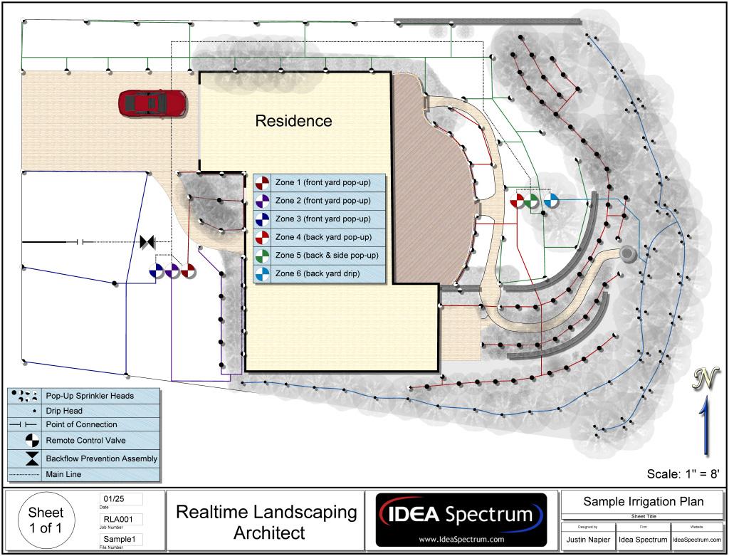 Design Expert 3d Software Landscape