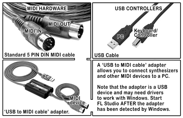Different Kinds Of Usb Cables