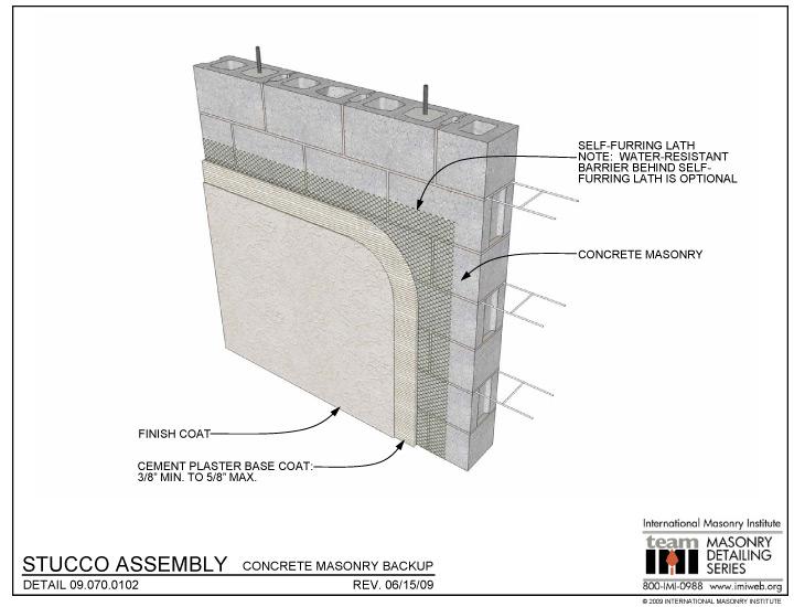 Stucco Over Concrete