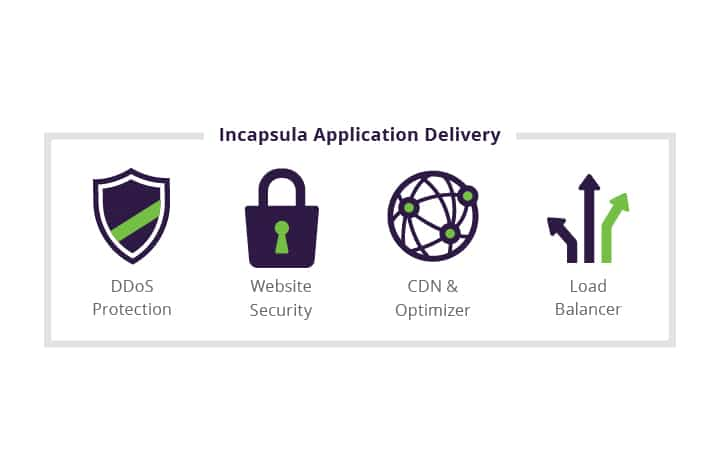 Web Application Security Solutions