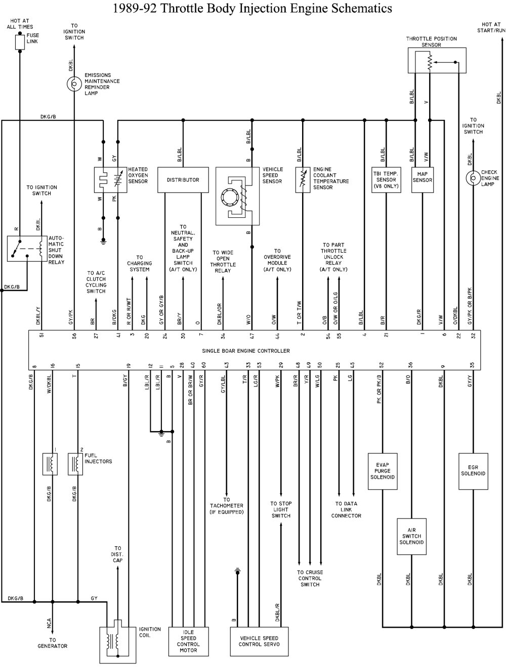 1991 Dodge Pickup Wiring Diagram Sbec Opinions About 1986 1500 Rh Bedroomfurniture Club Dakota D150 Diagrams