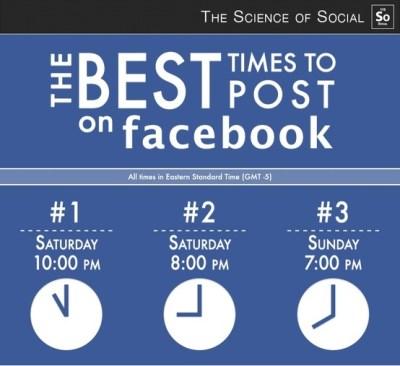 Top 5 Facebook Infographics