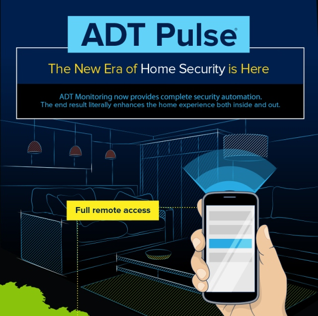 Adt Pulse Security