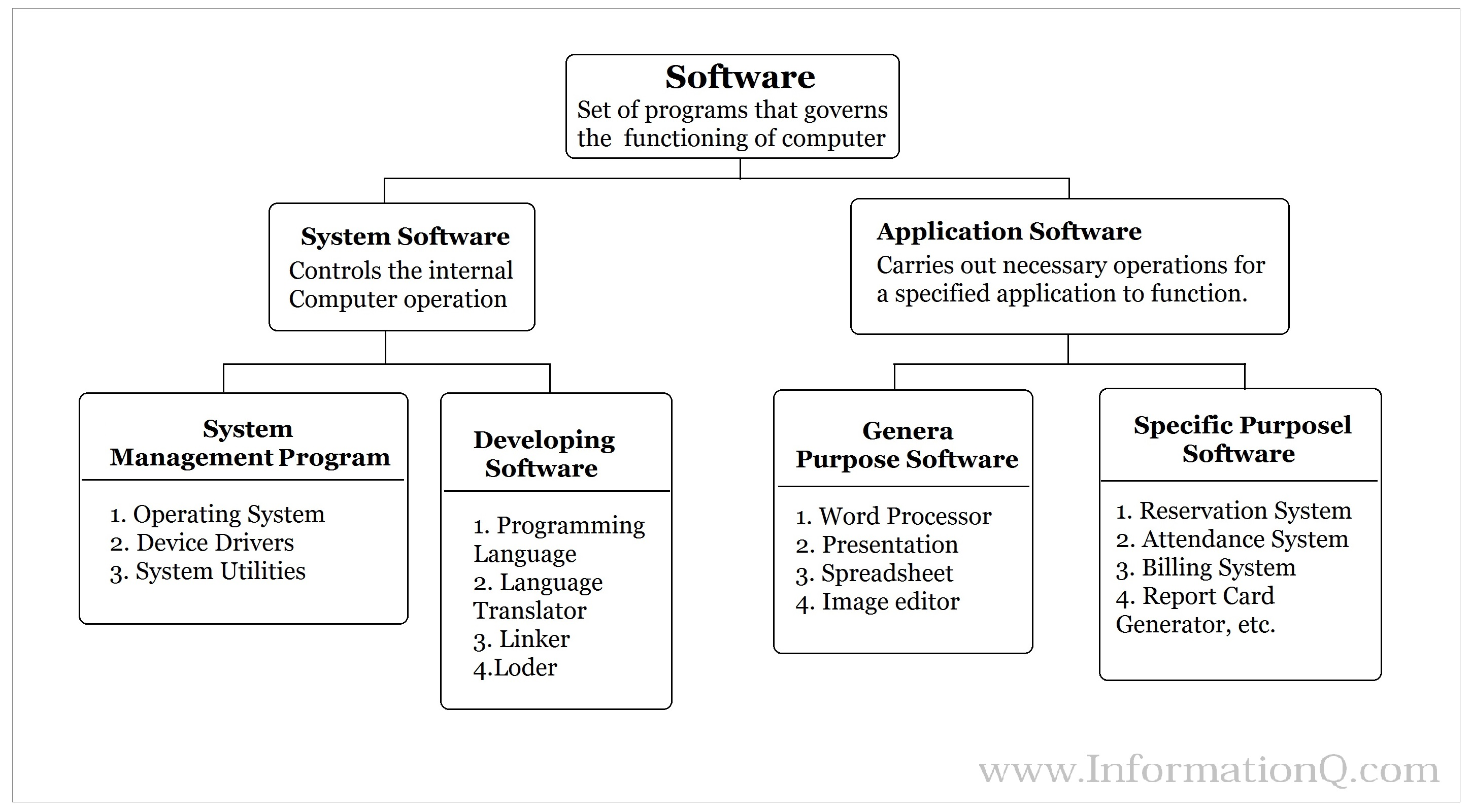 computer software examples - HD 2900×1600