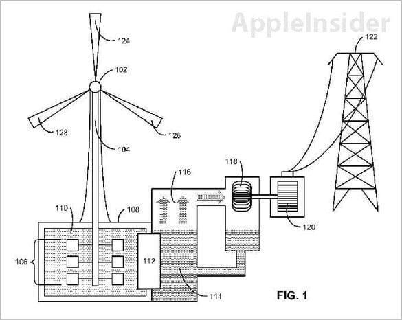 Is Apple Going To Reinvent Wind Power?