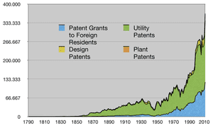Could a'Defensive Patent License' Fix the U.S. Patent System?