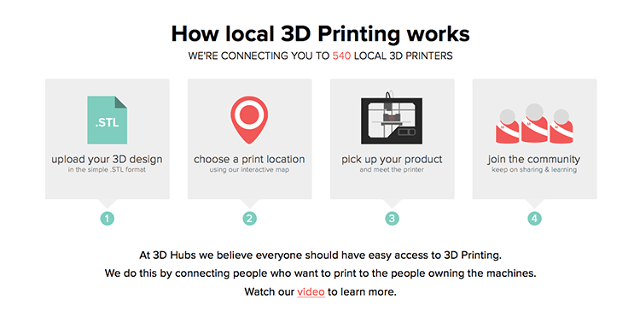 3-D Printing On Demand Is Now Available From Your Friendly Neighborhood Geek