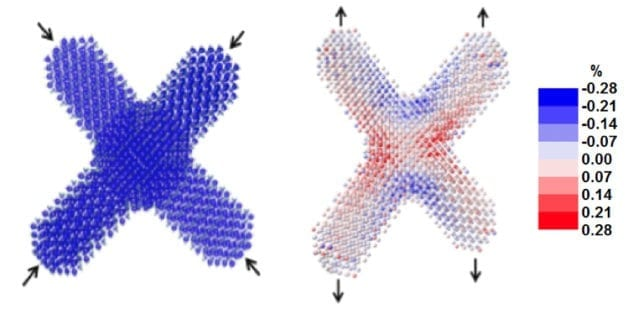 Nanoscale Tetrapods Could Provide Early Warning of a Material's Failure