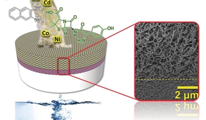 A new, water-based, recyclable membrane filters all types of nanoparticles