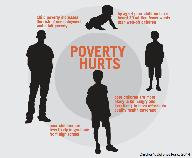 Antipoverty programs: So a program worked in one place. Is it likely to work in another?'